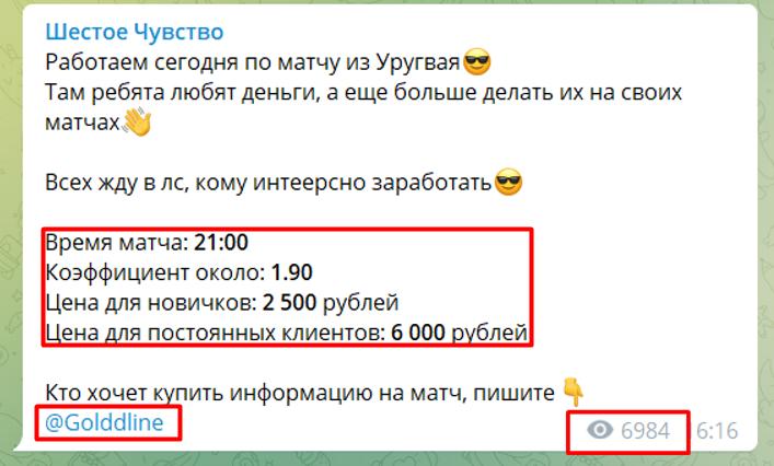 Активность канала в телеграм